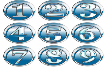 Facts And History Of Numerology
